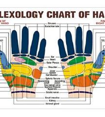 AKCIJA - Akupunkturni antistres prsten